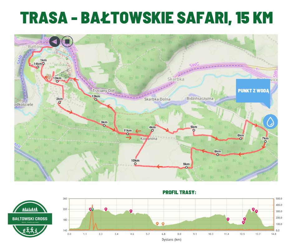 Bałtowski-cross-15km