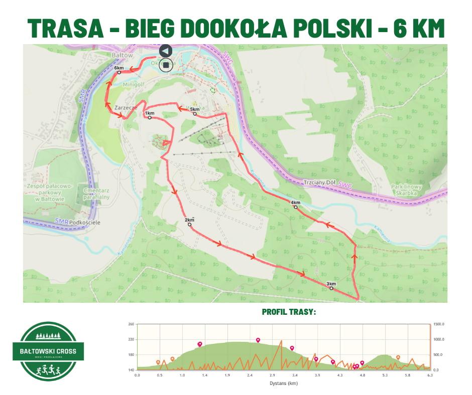 bałtowski-cross-6km